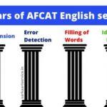 AFCAT-ENGLISH-2