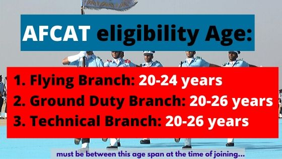 AFCAT age limit