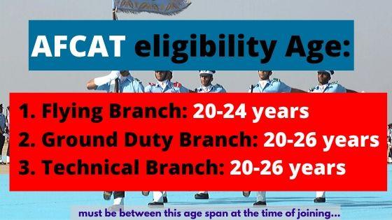 AFCAT exam eligibility