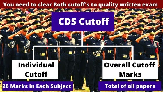 CDS Cut off