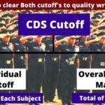 CDS-Cutoff