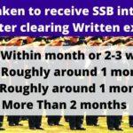 SSB-interview