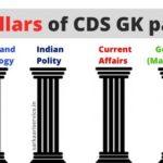 CDS GK important topics