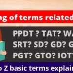 SSB-interview-basic-terms