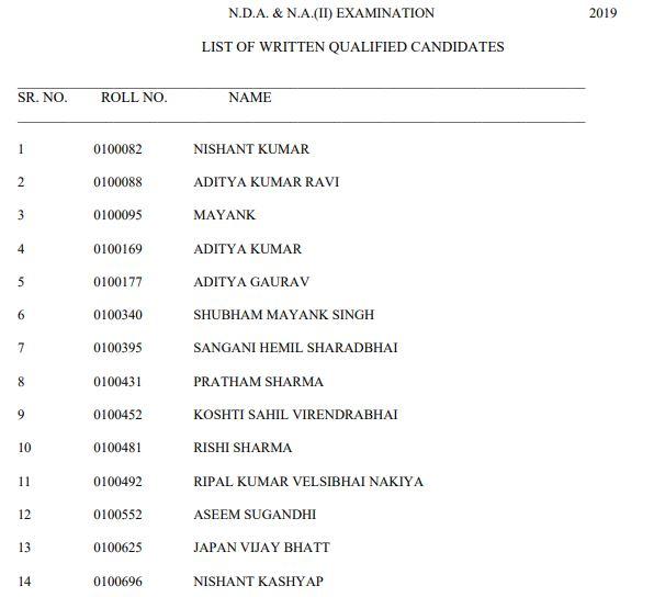 SSB registration dates