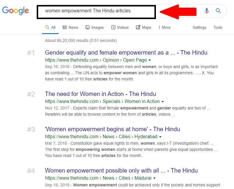 The Hindu Issues