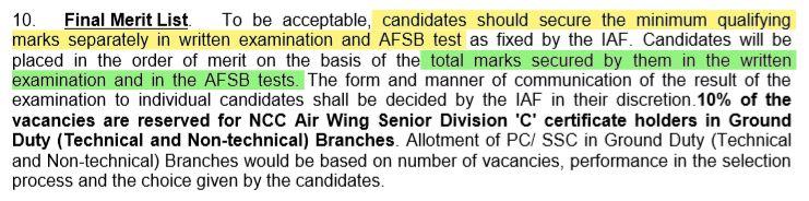 AFSB Cut off AFCAT