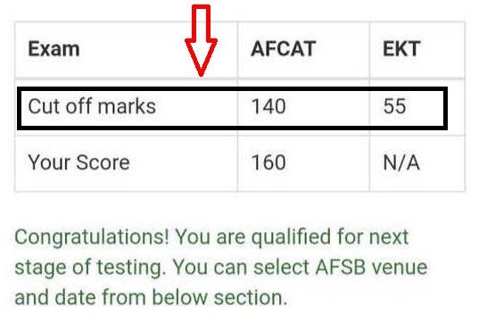 Check AFCAT Cut Off