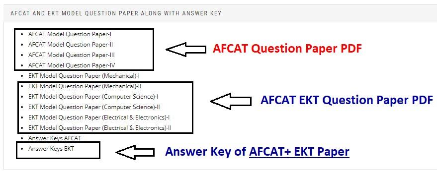 Download AFCAT Question Paper pdf