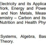 INET Maths Syllabus