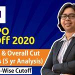SBI PO Mains Cut Off