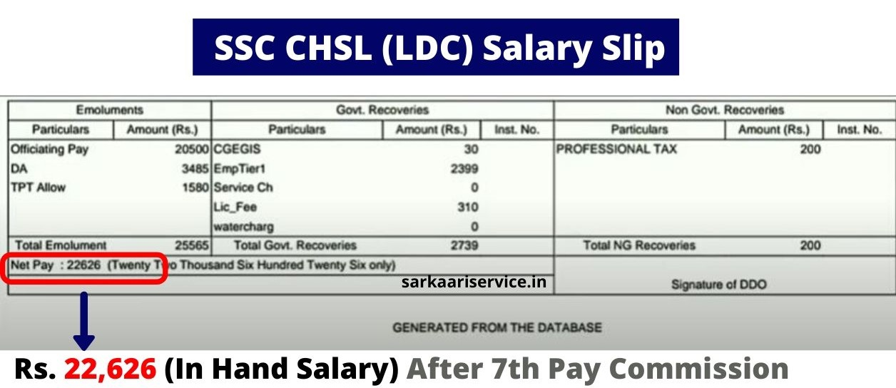 SSC CHSL Salary Slip