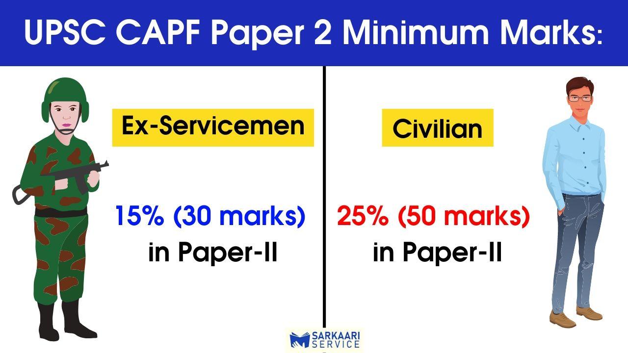 UPSC CAPF Cut Off 2020